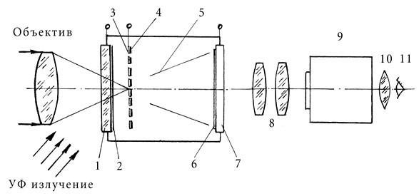Пироэлектрические детекторы
