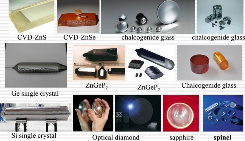 Виды оптических материалов для ИК-систем